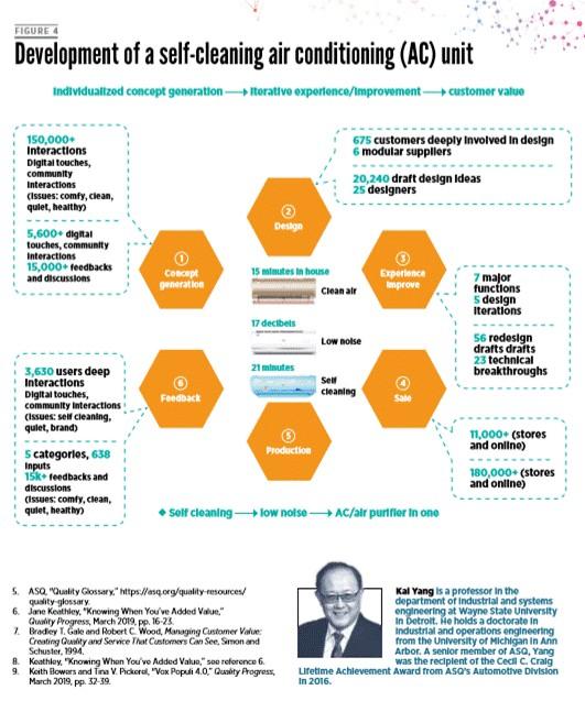 工业互联网如何重塑产业新生态?海外专家杨凯